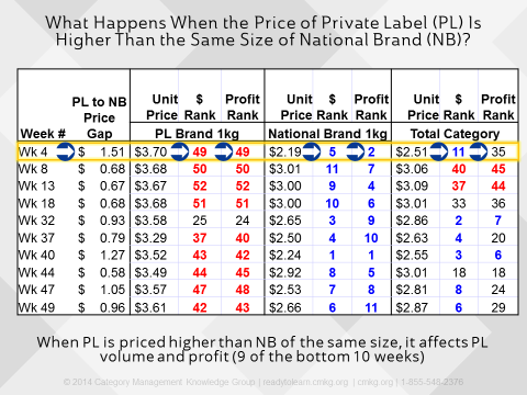 blog_Private_Label_Pricing.png