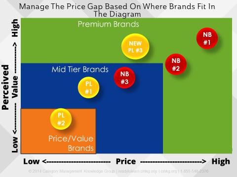 blog_private_label_price_gap_2.png