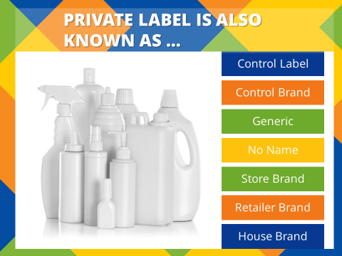 Other Terms for Private Label Brand